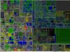 million-treemap.gif
