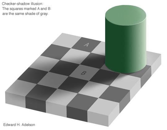 s.umd.edu/~djacobs/CMSC426/checkershadow-AB.jpg