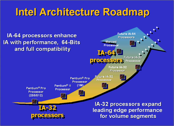 a comparison of intels ia 32 architecture with sun ultrasparc architectures broad level Amd releases x86-64 architecture programmers while i'd agree it is better than ia-32  sun is tired of all of intels whining and wants to stabe a sharp.