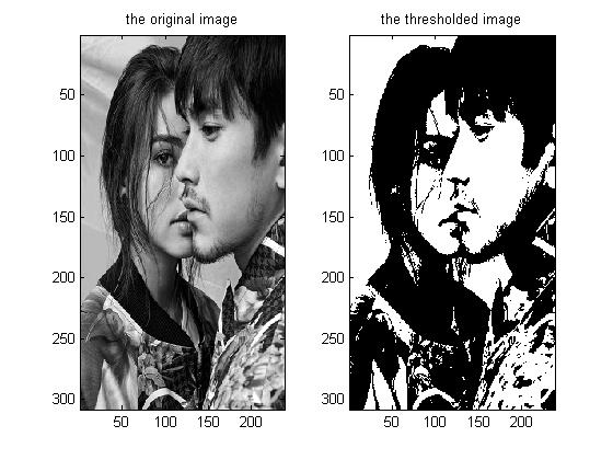 Image Filtering Tutorial