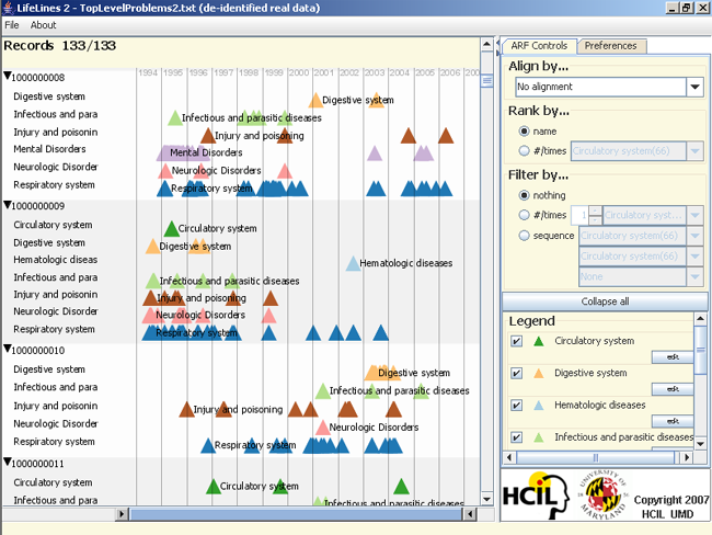 Temporal Visualizations Screenshot