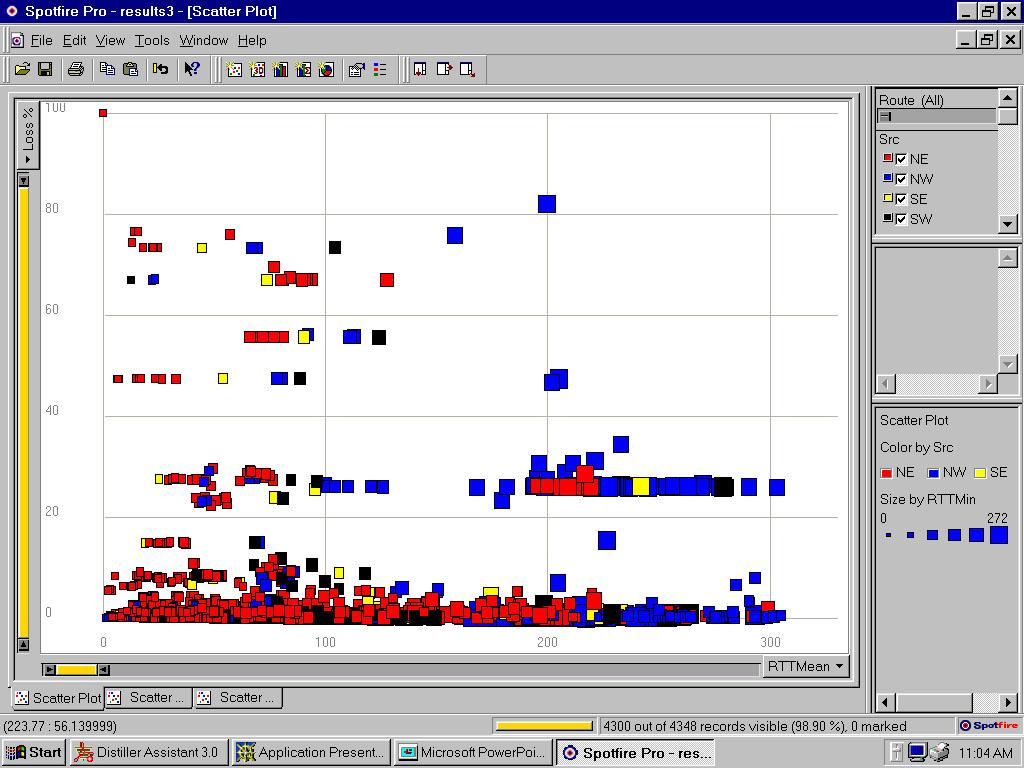 Application Presentation: Internet Data Visualization