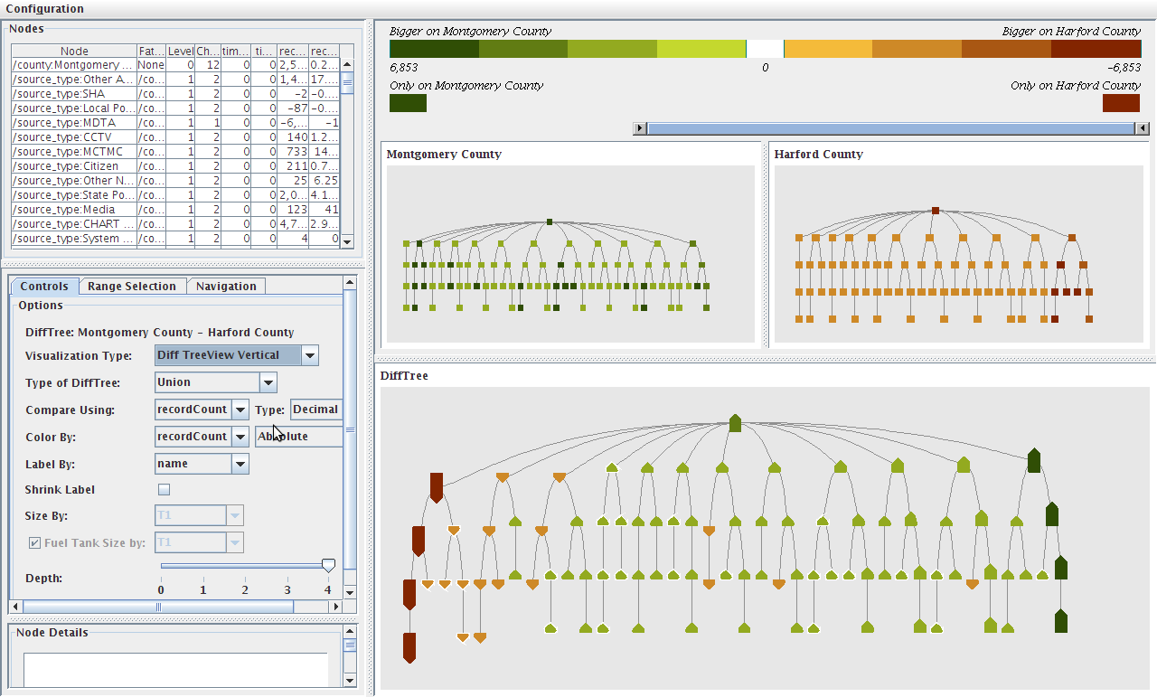 TreeVersity: Comparing trees by topology and node attribute values Screenshot