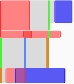 EventFlow Screenshot