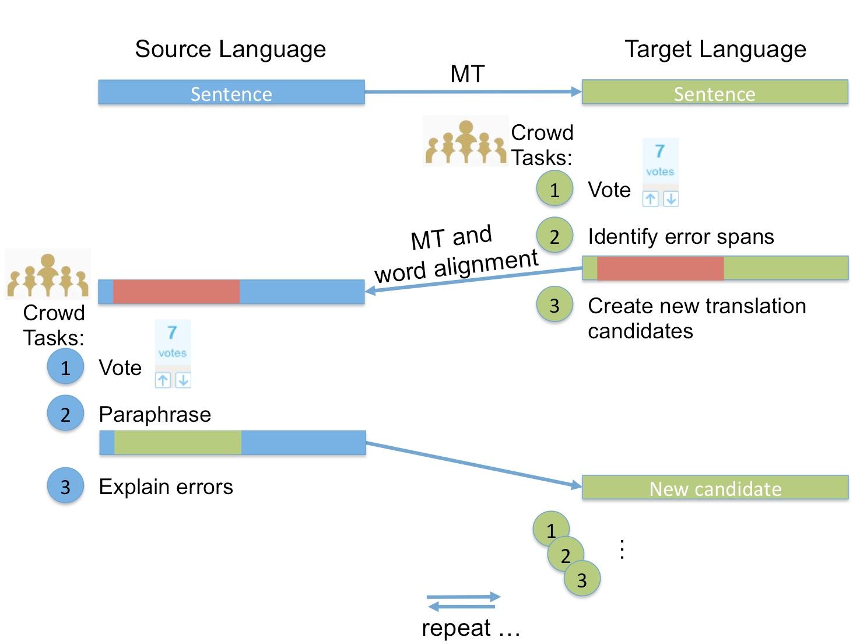 MonoTrans Screenshot
