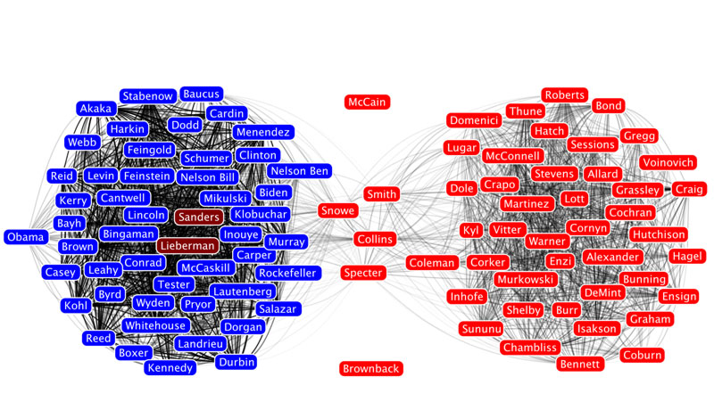 Science 2.0: Studying Collaboration in Socio-Technical Systems Screenshot