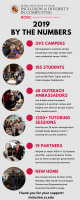 thumbnail of Inclusion Initiative Infographic