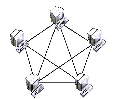 Mesh likewise work likewise Detailedresult together with puter Science A Level blogspot co besides work Topology. on mesh network diagram